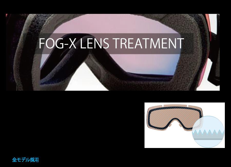 FOG-X-LENS-TREATMENT